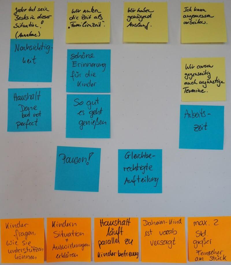 Gelbe Post-Its mit den Erwartungen des Herznesmenschen, blaue Post-Its mit den Erwartungen von Silke und orangene Post-Its mit Lösungsmöglichkeiten